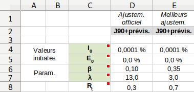 covid19-ajustements-finaux-tableau.png