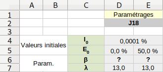 covid19-parametrages.png