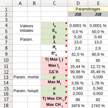 covid19-previsions-par-parametrage.png