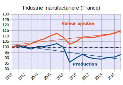 industrie-france.png
