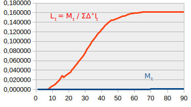 mortalite-letalite-2.png