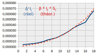 parametrage-covid19-pre.png